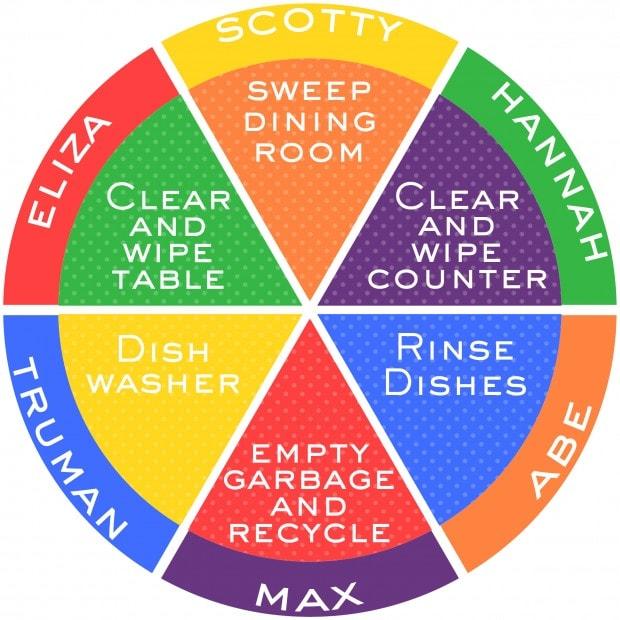 sample 8x8 wheel job chart